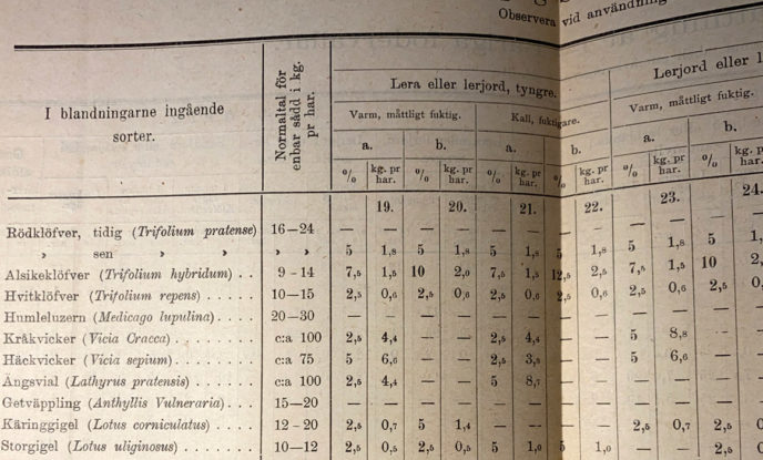 Image of a chart from old seed company